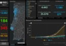 07.04.20 – aktuelle Daten zu Corona in Portugal