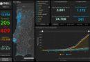 09.04.20 – aktuelle Daten zu Corona in Portugal
