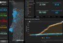 30.05.20 – aktuelle Daten zu Corona in Portugal