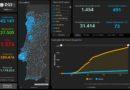30.06.20 – aktuelle Daten zu Corona in Portugal