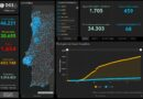 11.07.20 – aktuelle Daten zu Corona in Portugal