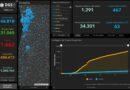 13.07.20 – aktuelle Daten zu Corona in Portugal