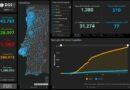 03.07.20 – aktuelle Daten zu Corona in Portugal
