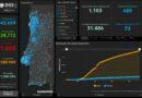 05.07.20 – aktuelle Daten zu Corona in Portugal