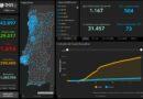 06.07.20 – aktuelle Daten zu Corona in Portugal