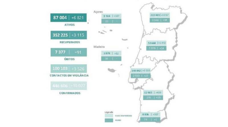 Karte Corona Portugal