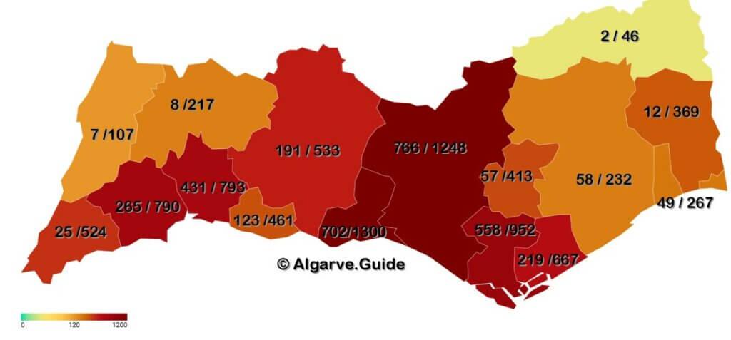 Algarve Covid-19 Inzidenzen am 16.07.2021