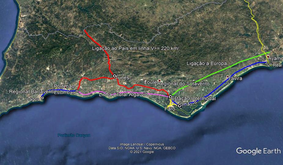 Vorschlag für das Algarve Schienennetz