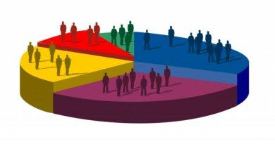 Volkszählung Algarve 2021