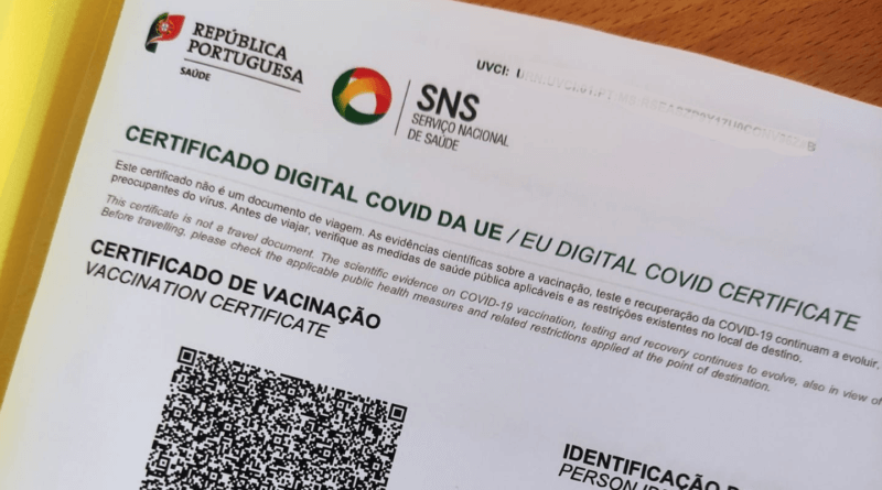 EU Covid Zertifikat